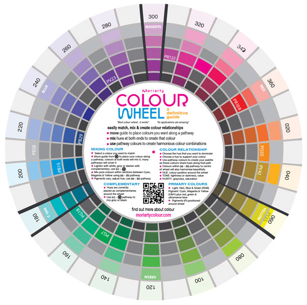 Moriarty Colour Wheel Mask Plotter Back