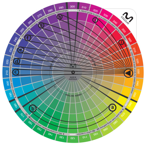 Moriarty Colour Wheel Mask Plotter